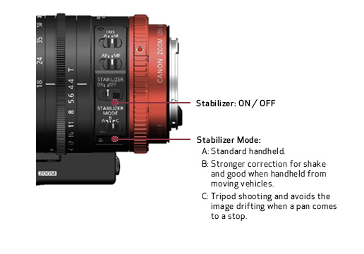 Canon IS mode for 18-80mm servo lens